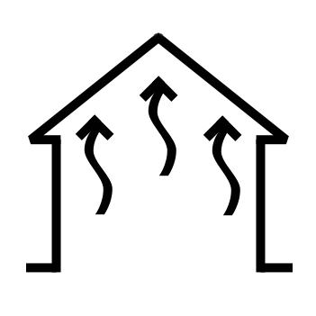 Galingumas (kW)